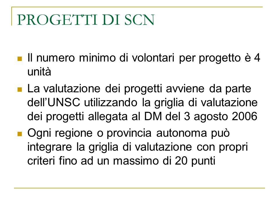 PROGETTI DI SCN Il numero minimo di volontari per progetto è 4 unità La valutazione dei progetti avviene da parte dellUNSC utilizzando la griglia di v