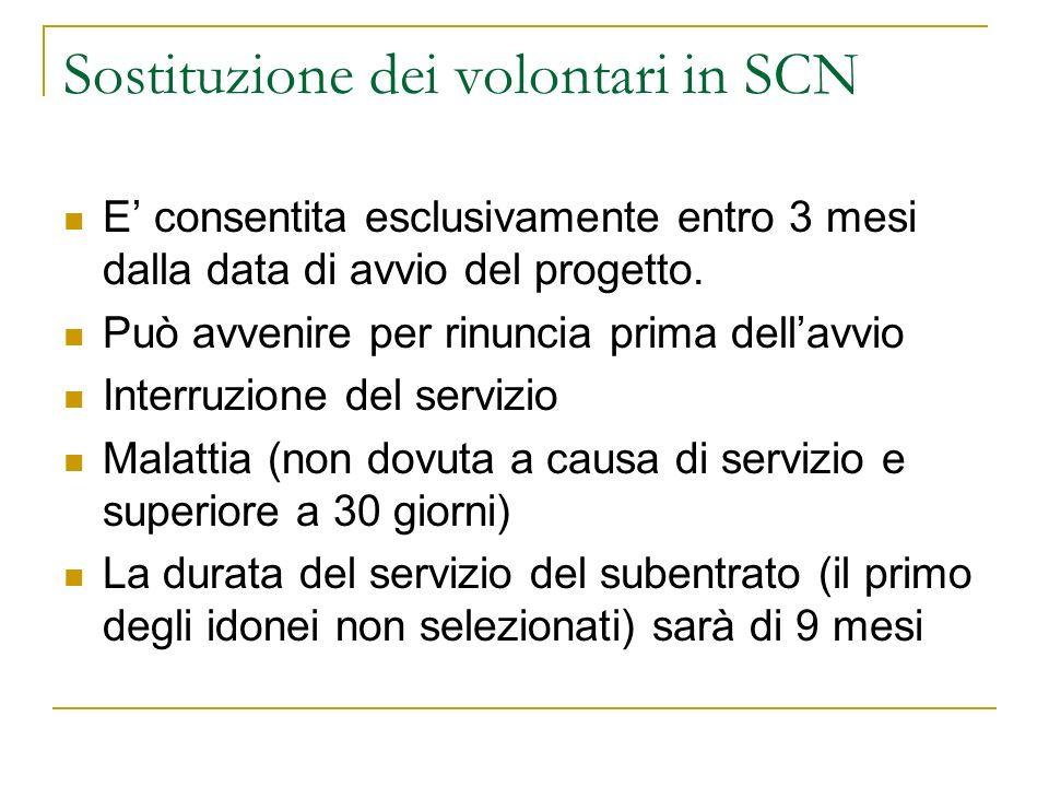Sostituzione dei volontari in SCN E consentita esclusivamente entro 3 mesi dalla data di avvio del progetto. Può avvenire per rinuncia prima dellavvio