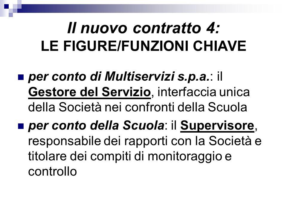 Il nuovo contratto 4: LE FIGURE/FUNZIONI CHIAVE per conto di Multiservizi s.p.a.: il Gestore del Servizio, interfaccia unica della Società nei confron