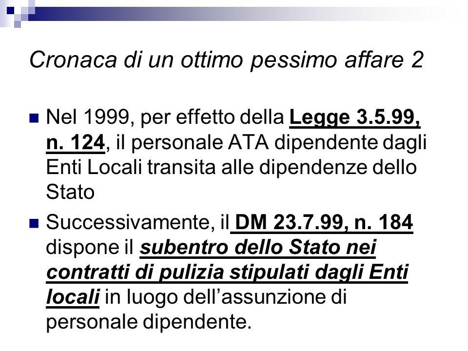 Cronaca di un ottimo pessimo affare 2 Nel 1999, per effetto della Legge 3.5.99, n. 124, il personale ATA dipendente dagli Enti Locali transita alle di