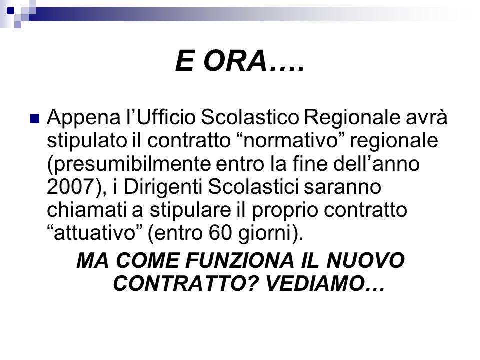 E ORA…. Appena lUfficio Scolastico Regionale avrà stipulato il contratto normativo regionale (presumibilmente entro la fine dellanno 2007), i Dirigent