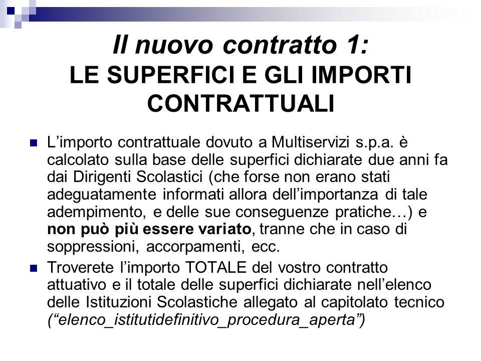 Il nuovo contratto 1: LE SUPERFICI E GLI IMPORTI CONTRATTUALI Limporto contrattuale dovuto a Multiservizi s.p.a. è calcolato sulla base delle superfic