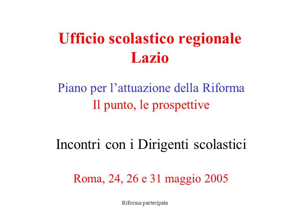 Riforma partecipata Ufficio scolastico regionale Lazio Piano per lattuazione della Riforma Il punto, le prospettive Incontri con i Dirigenti scolastici Roma, 24, 26 e 31 maggio 2005