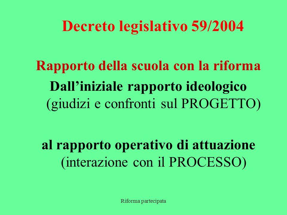 Riforma partecipata Decreto legislativo 59/2004 Rapporto della scuola con la riforma Dalliniziale rapporto ideologico (giudizi e confronti sul PROGETTO) al rapporto operativo di attuazione (interazione con il PROCESSO)