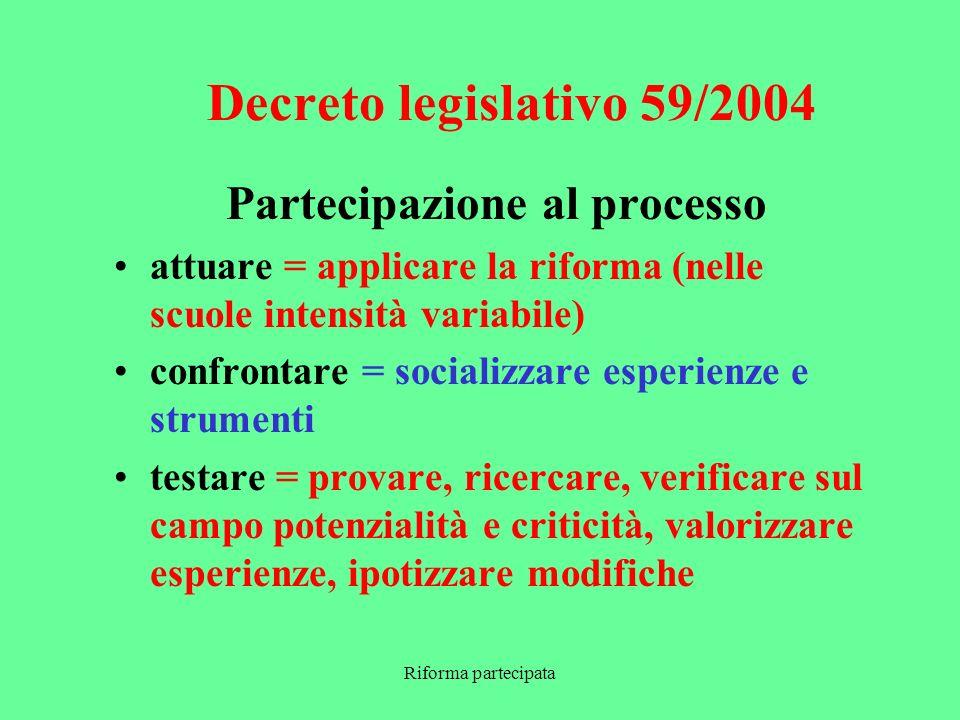 Riforma partecipata Decreto legislativo 59/2004 Linee guida del Processo Il decreto legislativo 59/2004 nei suoi elementi fondanti (principi e norme generali) Lautonomia delle istituzioni scolastiche (lattuazione del principio di sussidiarietà)