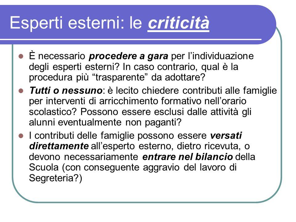 Esperti esterni: le criticità È necessario procedere a gara per lindividuazione degli esperti esterni.