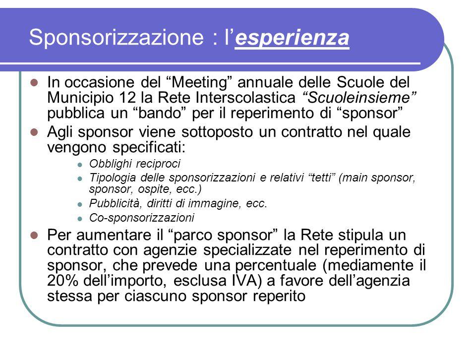 Sponsorizzazione : lesperienza In occasione del Meeting annuale delle Scuole del Municipio 12 la Rete Interscolastica Scuoleinsieme pubblica un bando