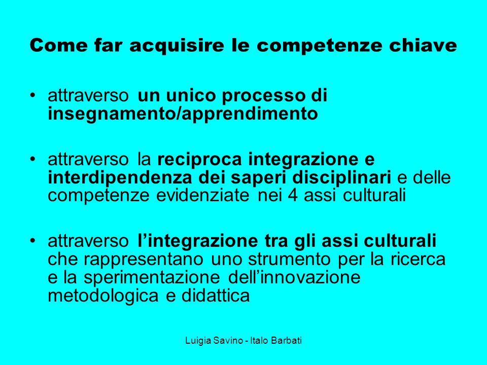 Luigia Savino - Italo Barbati Come far acquisire le competenze chiave attraverso un unico processo di insegnamento/apprendimento attraverso la recipro