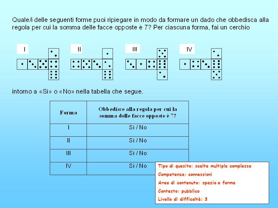 Tipo di quesito: scelta multipla complessa Competenza: connessioni Area di contenuto: spazio e forma Contesto: pubblico Livello di difficoltà: 3