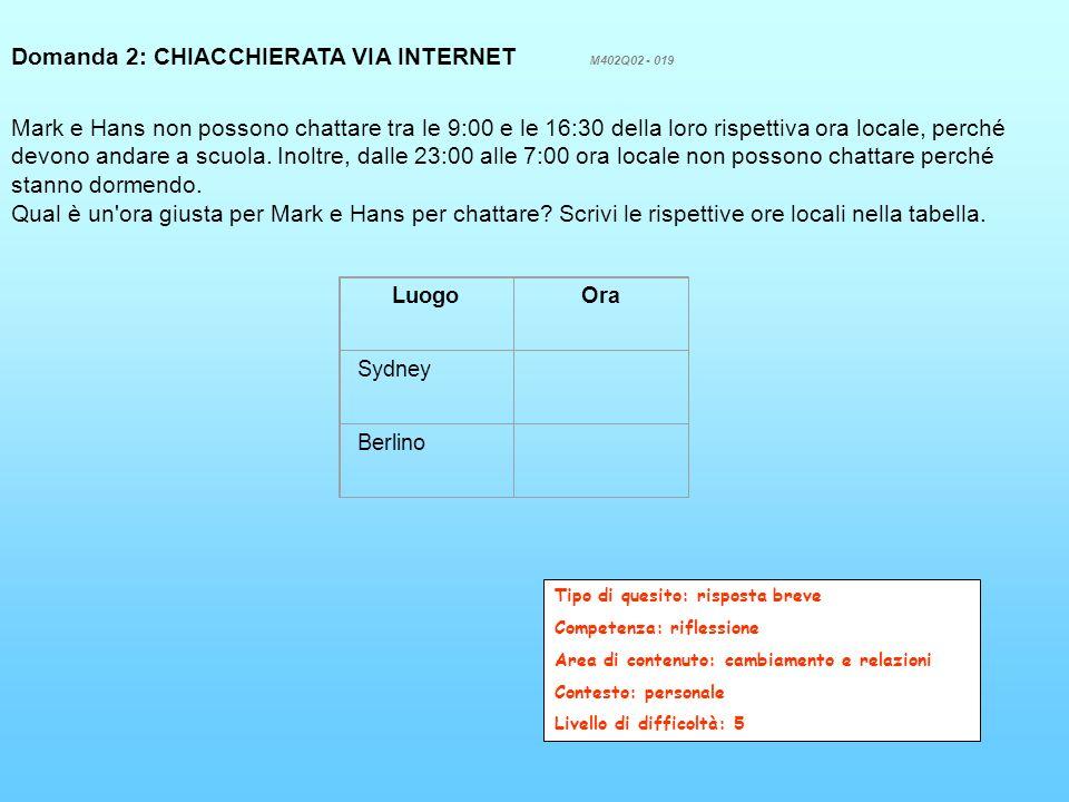 Domanda 2: CHIACCHIERATA VIA INTERNET M402Q02 - 019 Mark e Hans non possono chattare tra le 9:00 e le 16:30 della loro rispettiva ora locale, perché d