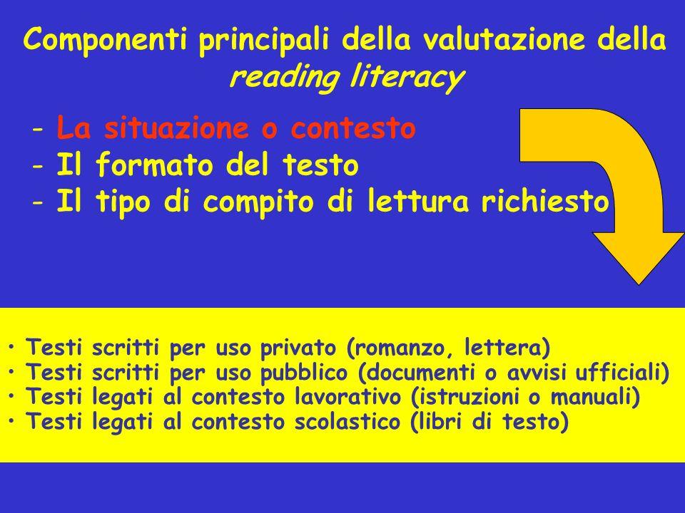 Componenti principali della valutazione della reading literacy - La situazione o contesto - Il formato del testo - Il tipo di compito di lettura richi