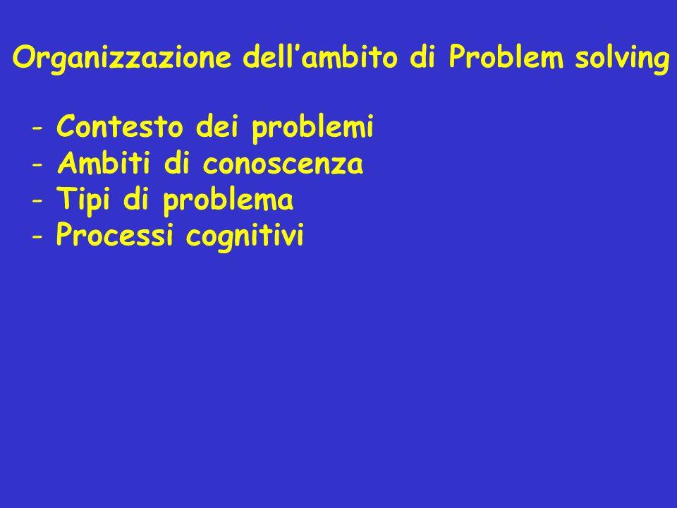 Organizzazione dellambito di Problem solving - Contesto dei problemi - Ambiti di conoscenza - Tipi di problema - Processi cognitivi
