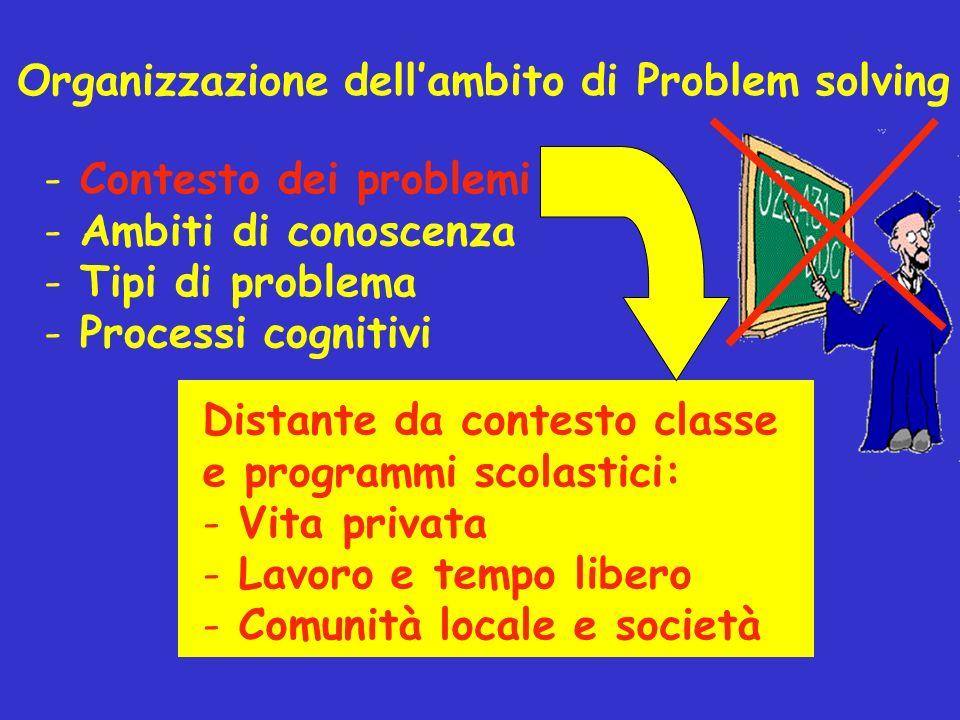 Organizzazione dellambito di Problem solving - Contesto dei problemi - Ambiti di conoscenza - Tipi di problema - Processi cognitivi Distante da contes