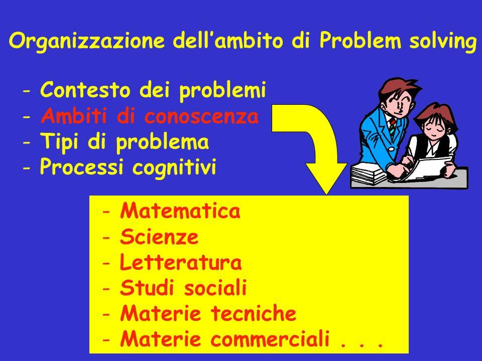 Organizzazione dellambito di Problem solving - Contesto dei problemi - Ambiti di conoscenza - Tipi di problema - Processi cognitivi - Matematica - Sci