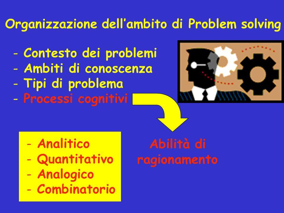Organizzazione dellambito di Problem solving - Contesto dei problemi - Ambiti di conoscenza - Tipi di problema - Processi cognitivi - Analitico - Quan