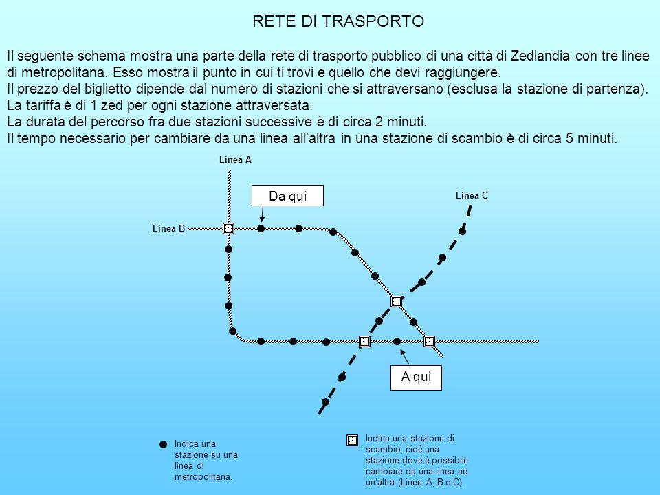 RETE DI TRASPORTO Il seguente schema mostra una parte della rete di trasporto pubblico di una città di Zedlandia con tre linee di metropolitana. Esso