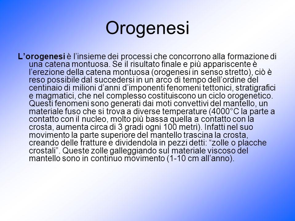 Orogenesi Lorogenesi è linsieme dei processi che concorrono alla formazione di una catena montuosa. Se il risultato finale e più appariscente è lerezi