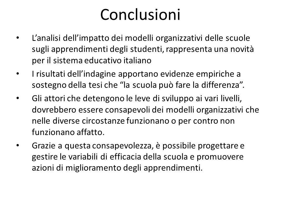 Conclusioni Lanalisi dellimpatto dei modelli organizzativi delle scuole sugli apprendimenti degli studenti, rappresenta una novità per il sistema educ
