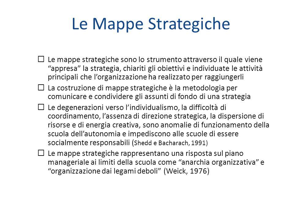 Le Mappe Strategiche Le mappe strategiche sono lo strumento attraverso il quale viene appresa la strategia, chiariti gli obiettivi e individuate le at