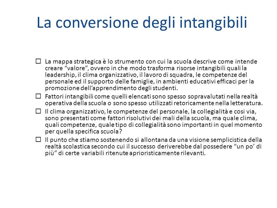 La conversione degli intangibili La mappa strategica è lo strumento con cui la scuola descrive come intende creare valore, ovvero in che modo trasform