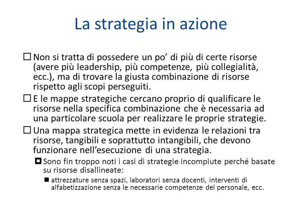 La strategia in azione Non si tratta di possedere un po di più di certe risorse (avere più leadership, più competenze, più collegialità, ecc.), ma di