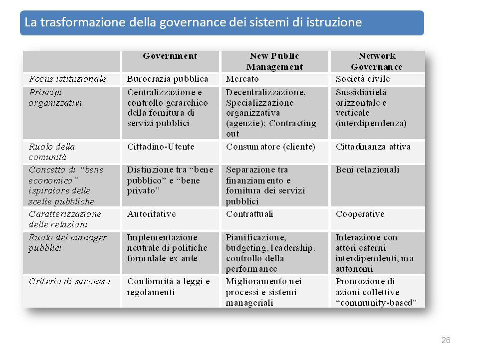 La trasformazione della governance dei sistemi di istruzione 26