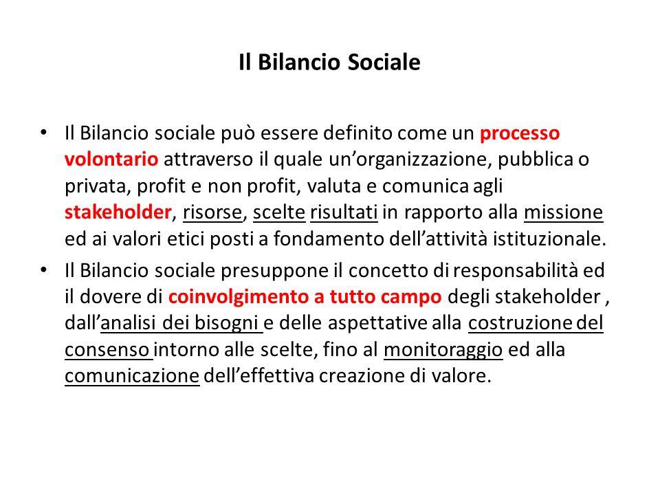 Il Bilancio sociale può essere definito come un processo volontario attraverso il quale unorganizzazione, pubblica o privata, profit e non profit, val