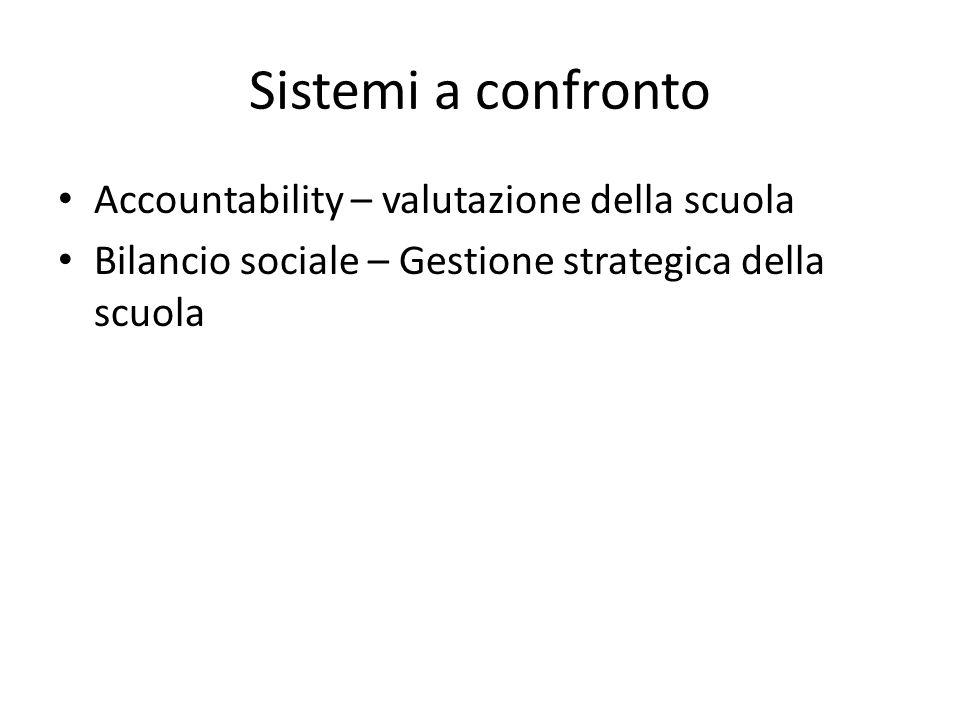 Sistemi a confronto Accountability – valutazione della scuola Bilancio sociale – Gestione strategica della scuola