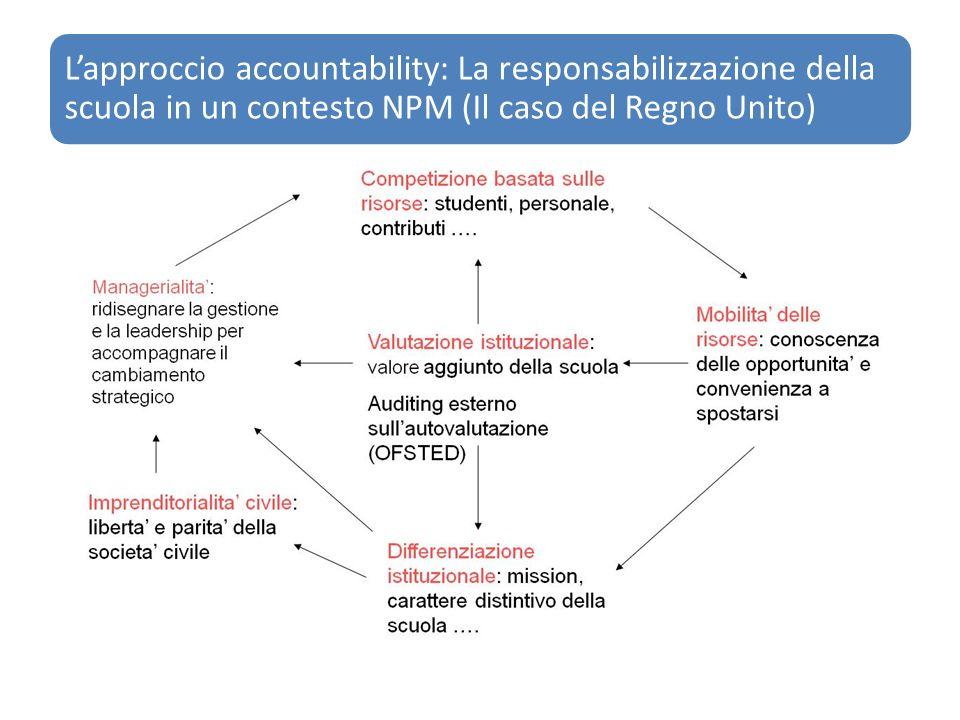 Lapproccio accountability: La responsabilizzazione della scuola in un contesto NPM (Il caso del Regno Unito)