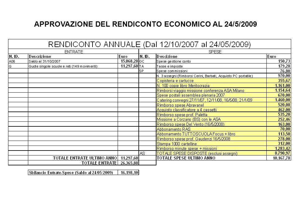 APPROVAZIONE DEL RENDICONTO ECONOMICO AL 24/5/2009