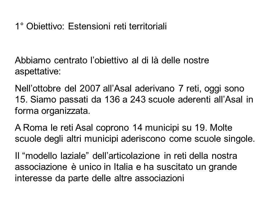 1° Obiettivo: Estensioni reti territoriali Abbiamo centrato lobiettivo al di là delle nostre aspettative: Nellottobre del 2007 allAsal aderivano 7 ret