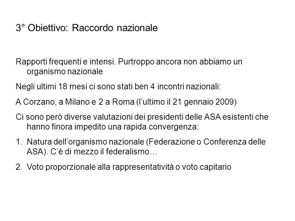 3° Obiettivo: Raccordo nazionale Rapporti frequenti e intensi. Purtroppo ancora non abbiamo un organismo nazionale Negli ultimi 18 mesi ci sono stati