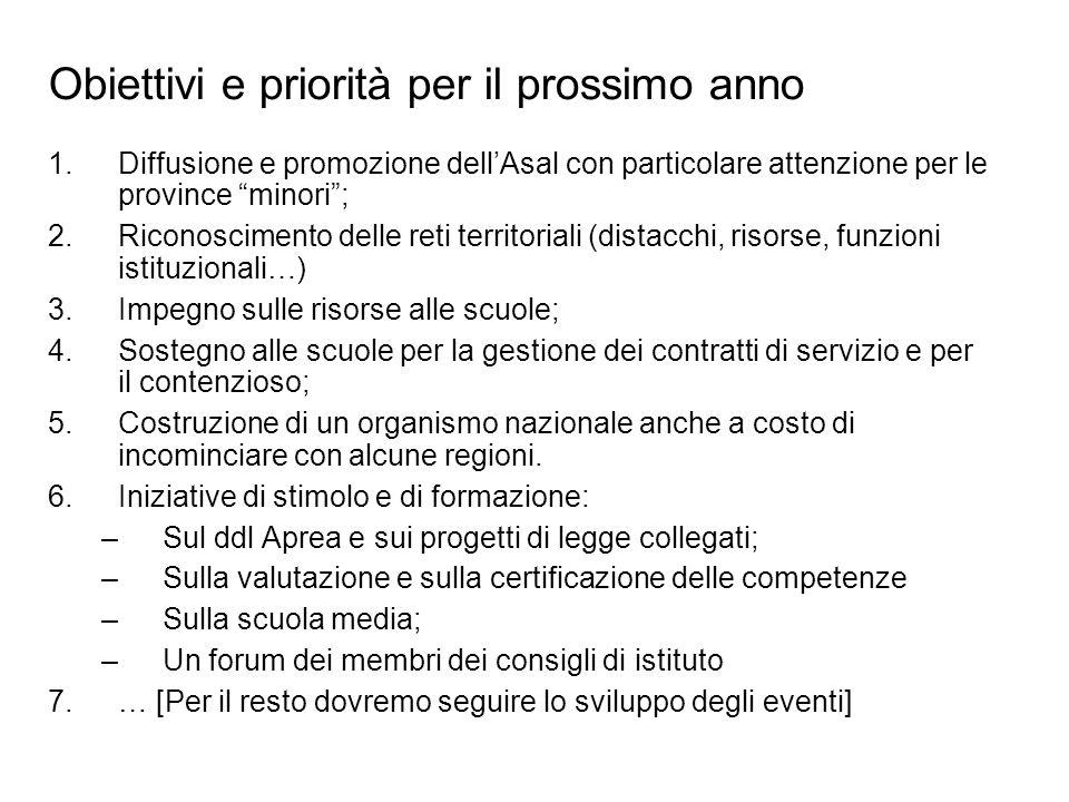 Obiettivi e priorità per il prossimo anno 1.Diffusione e promozione dellAsal con particolare attenzione per le province minori; 2.Riconoscimento delle