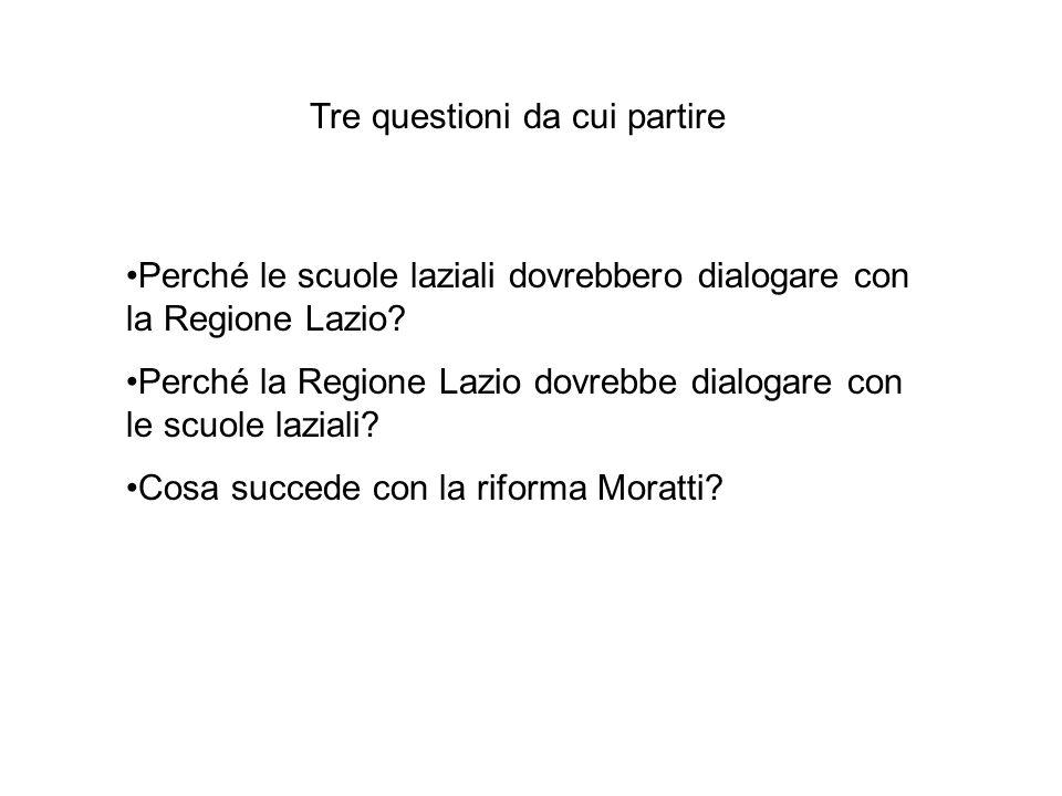 Perché le scuole laziali dovrebbero dialogare con la Regione Lazio.