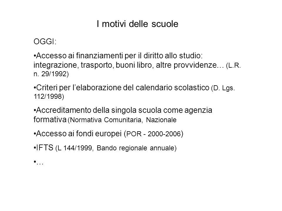 OGGI: Accesso ai finanziamenti per il diritto allo studio: integrazione, trasporto, buoni libro, altre provvidenze… (L.R.