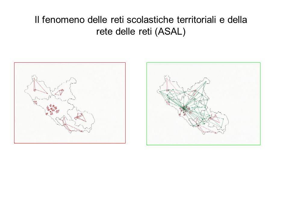 Il fenomeno delle reti scolastiche territoriali e della rete delle reti (ASAL)