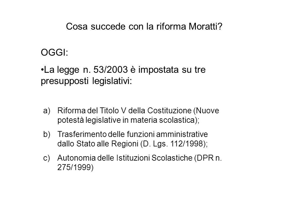 Cosa succede con la riforma Moratti. OGGI: La legge n.