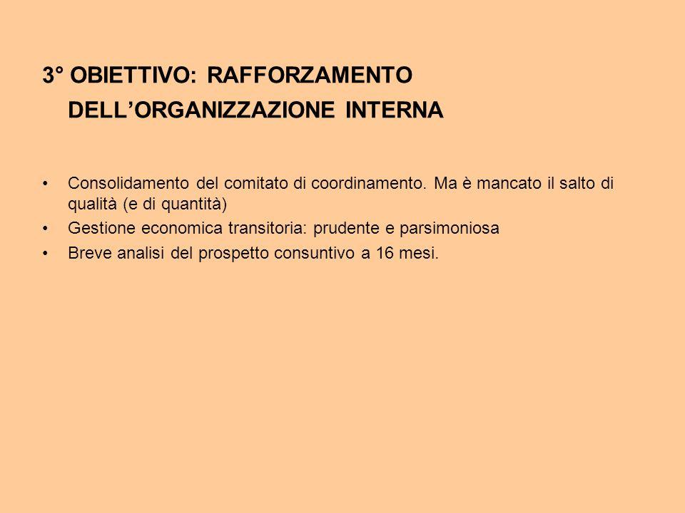 3° OBIETTIVO: RAFFORZAMENTO DELLORGANIZZAZIONE INTERNA Consolidamento del comitato di coordinamento.