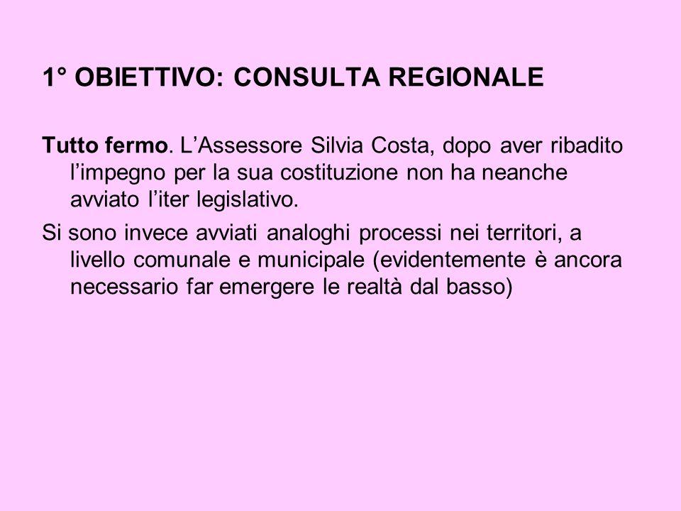 1° OBIETTIVO: CONSULTA REGIONALE Tutto fermo.
