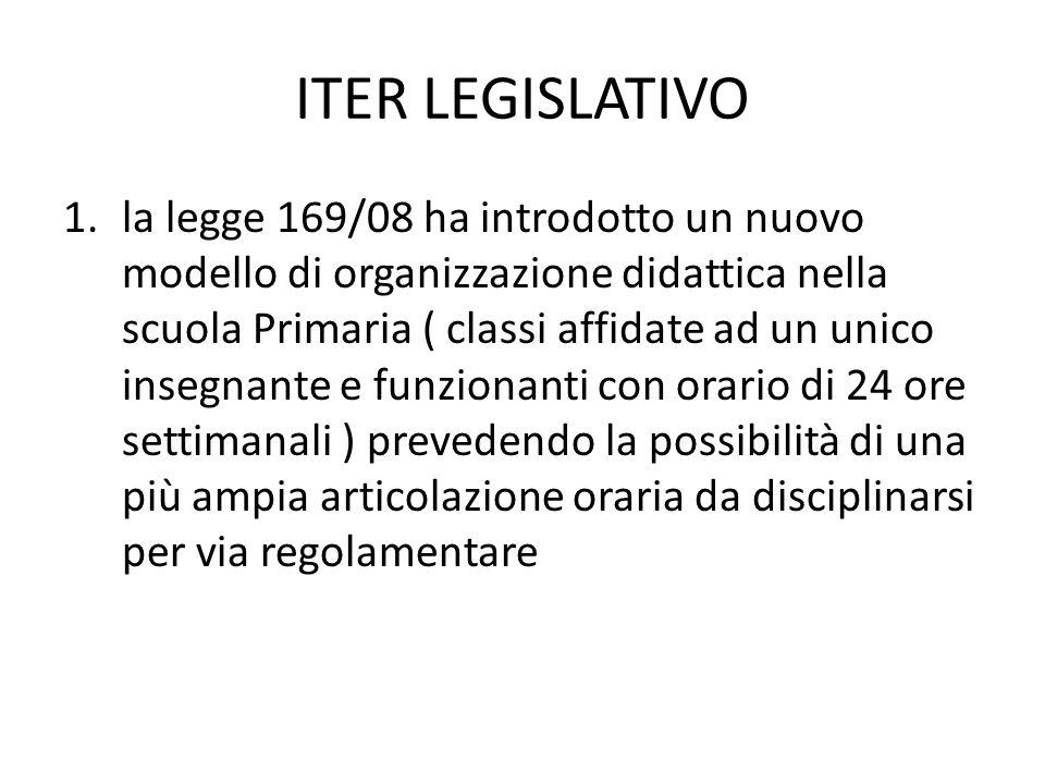 ITER LEGISLATIVO 1.la legge 169/08 ha introdotto un nuovo modello di organizzazione didattica nella scuola Primaria ( classi affidate ad un unico insegnante e funzionanti con orario di 24 ore settimanali ) prevedendo la possibilità di una più ampia articolazione oraria da disciplinarsi per via regolamentare