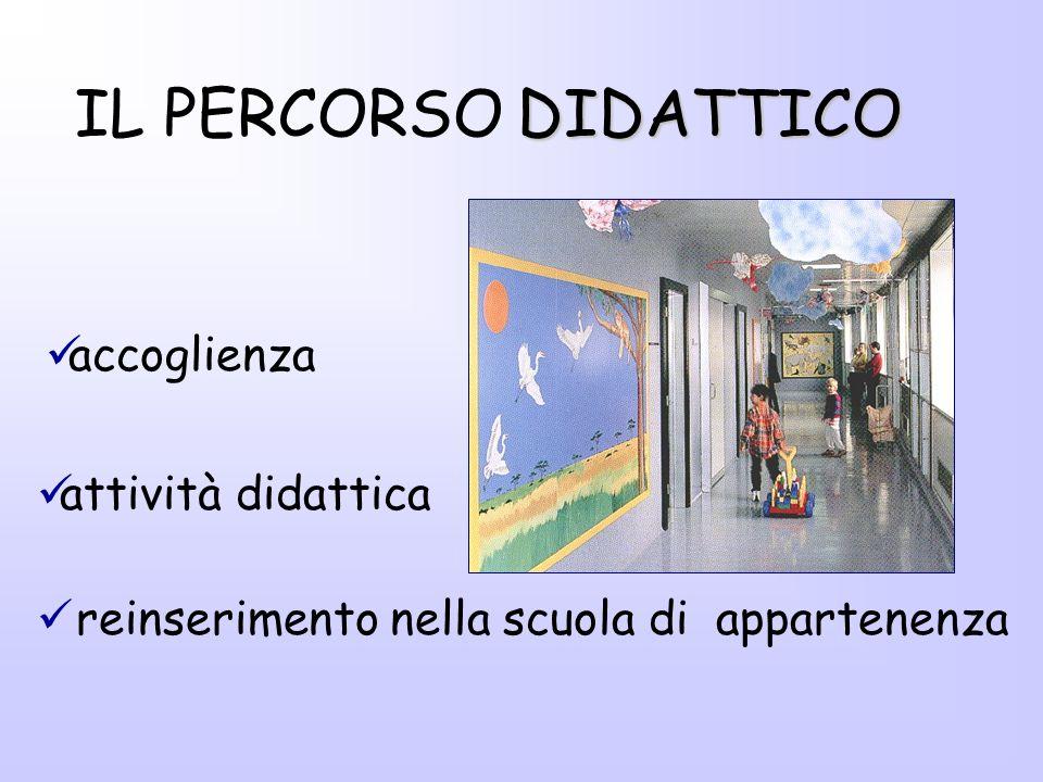 DIDATTICO IL PERCORSO DIDATTICO reinserimento nella scuola di appartenenza accoglienza attività didattica