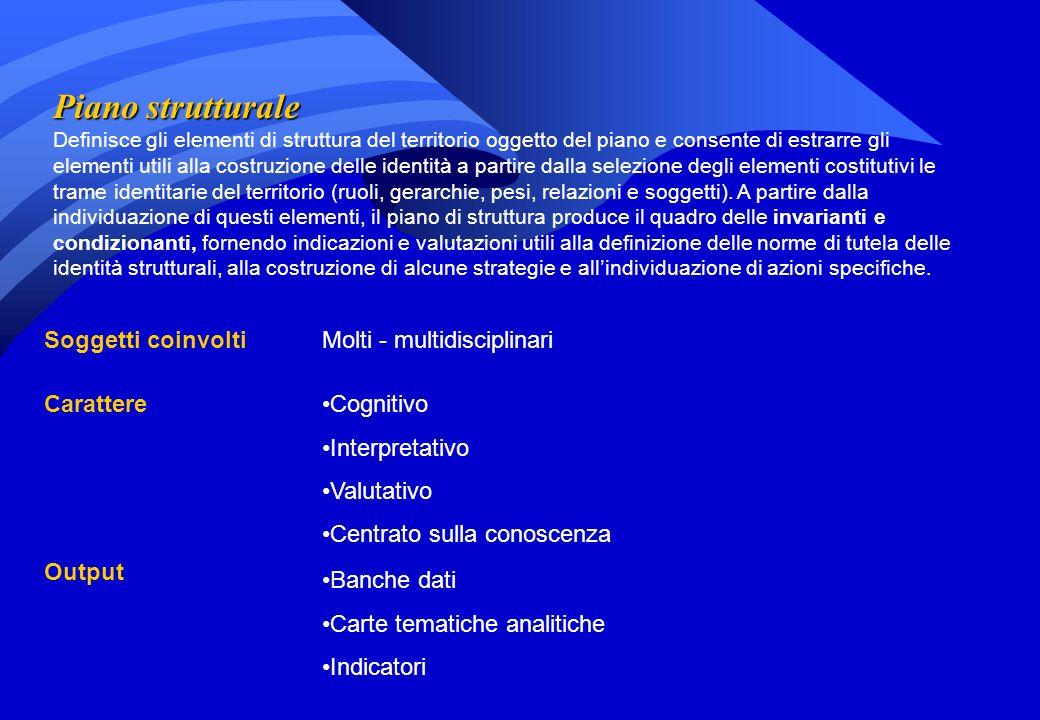 Piano strutturale: gli obiettivi strutturali nel PTP di Palermo