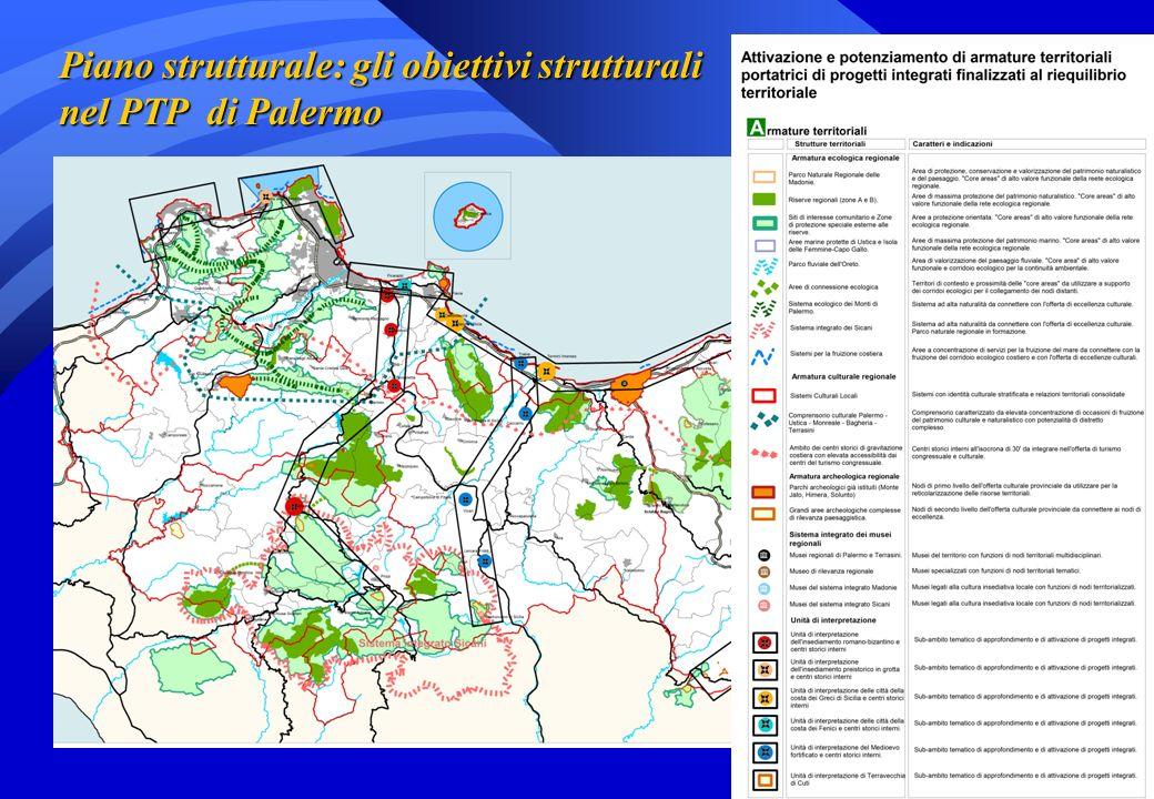Piano strategico Definisce il quadro delle strategie di intervento sul territorio in termini di obiettivi, procedure, soggetti e tempi.