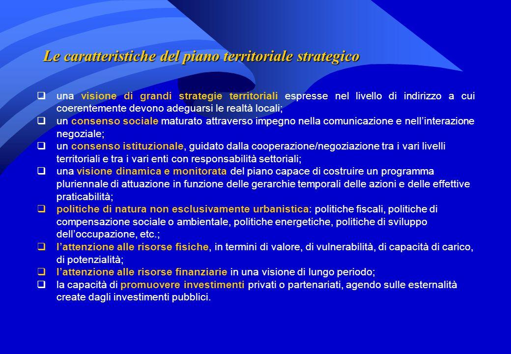 Piano di coordinamento Definisce gli strumenti utili alla realizzazione del coordinamento delle azioni messe in atto dai soggetti sottordinati o di pari livello che, attraverso piani di natura differente (strutturali, strategici o operativi), contribuiscono alla trasformazione territoriale.