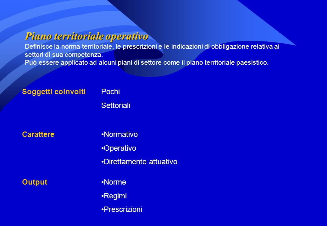 Piano territoriale operativo Definisce la norma territoriale, le prescrizioni e le indicazioni di obbligazione relativa ai settori di sua competenza.
