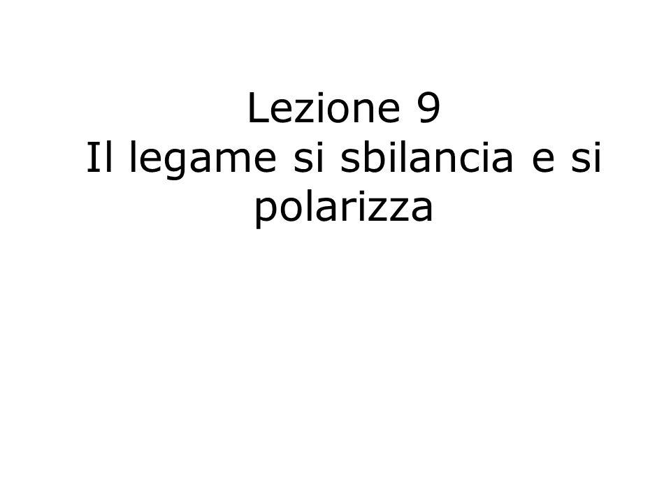 Lezione 9 Il legame si sbilancia e si polarizza