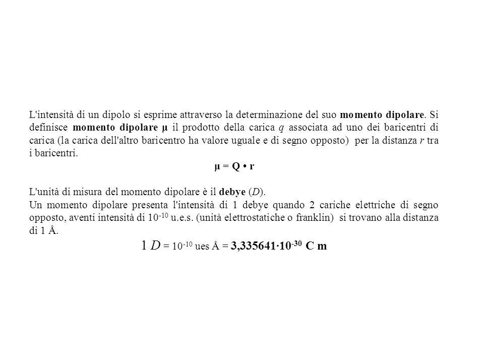 L'intensità di un dipolo si esprime attraverso la determinazione del suo momento dipolare. Si definisce momento dipolare μ il prodotto della carica q