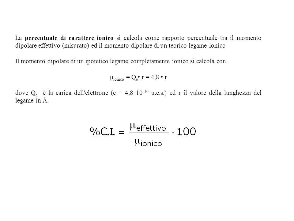 La percentuale di carattere ionico si calcola come rapporto percentuale tra il momento dipolare effettivo (misurato) ed il momento dipolare di un teor