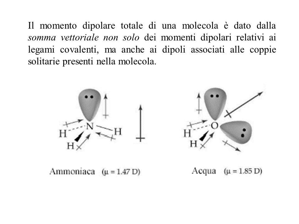 Il momento dipolare totale di una molecola è dato dalla somma vettoriale non solo dei momenti dipolari relativi ai legami covalenti, ma anche ai dipol