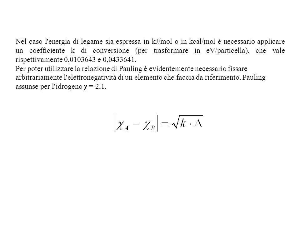 Esempio Calcoliamo l elettronegatività del Cloro secondo Pauling, sapendo che l energia del legame H 2 è 436 kJ/mol, del legame Cl 2 è 242 kJ/mol e del legame HCl è 431 kJ/mol.